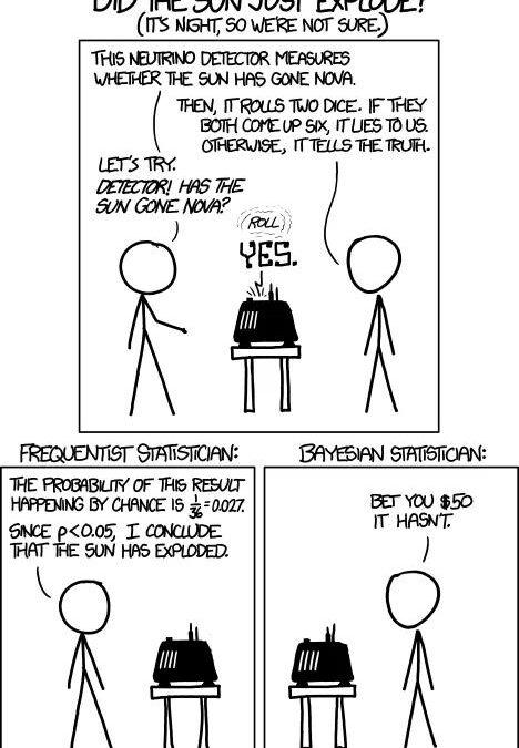 Um pouco sobre a Inferência Bayesiana